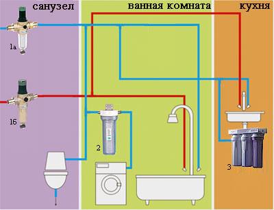 room_intro_2