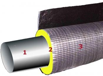 Защитные покрытия для трубопроводов
